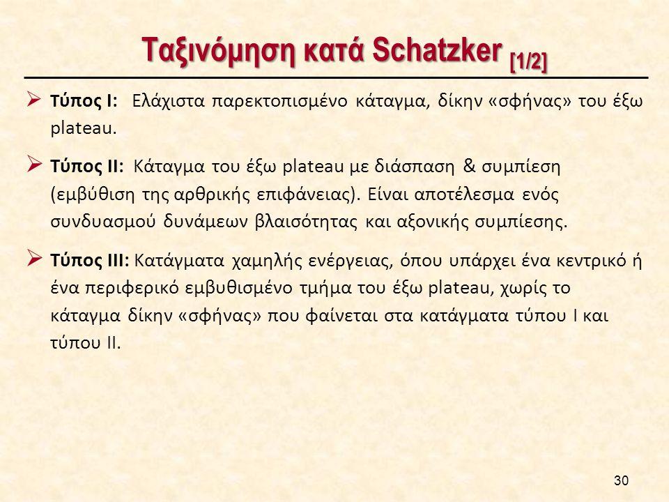 Ταξινόμηση κατά Schatzker [2/2]